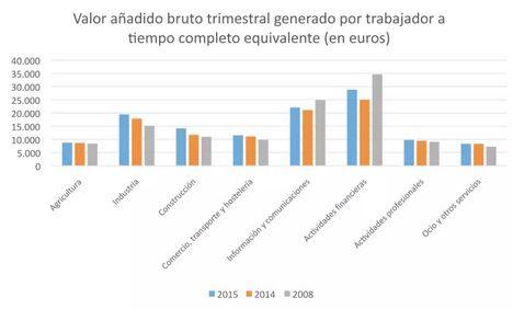 Empleo y  desempleo femenino y  masculino. - Página 7 Productividad_mejora_1