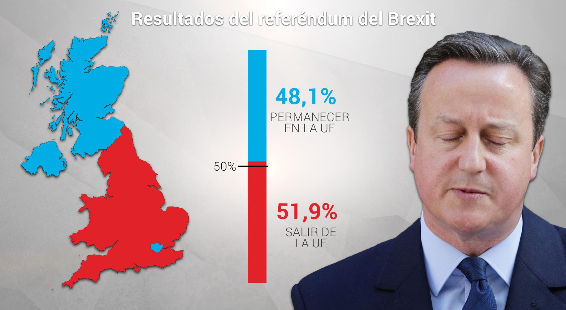 resultados-brexit-interior.jpg