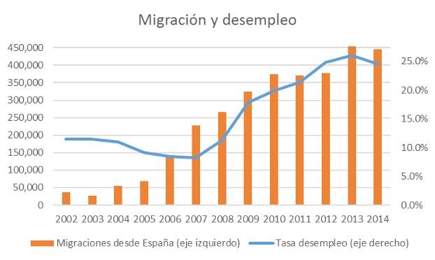 migra-es1.jpg
