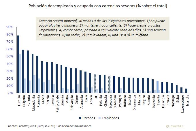 pobreza_spain_cuadros_3.jpg