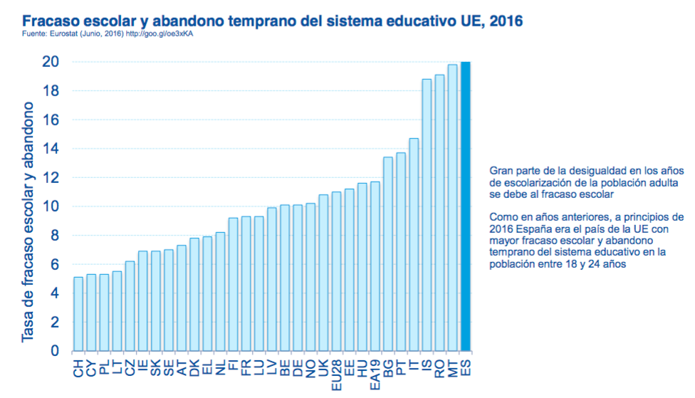 Desigualdad-Espana-3.jpg