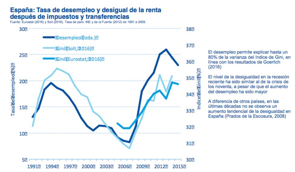 Desigualdad-Espana-4.jpg