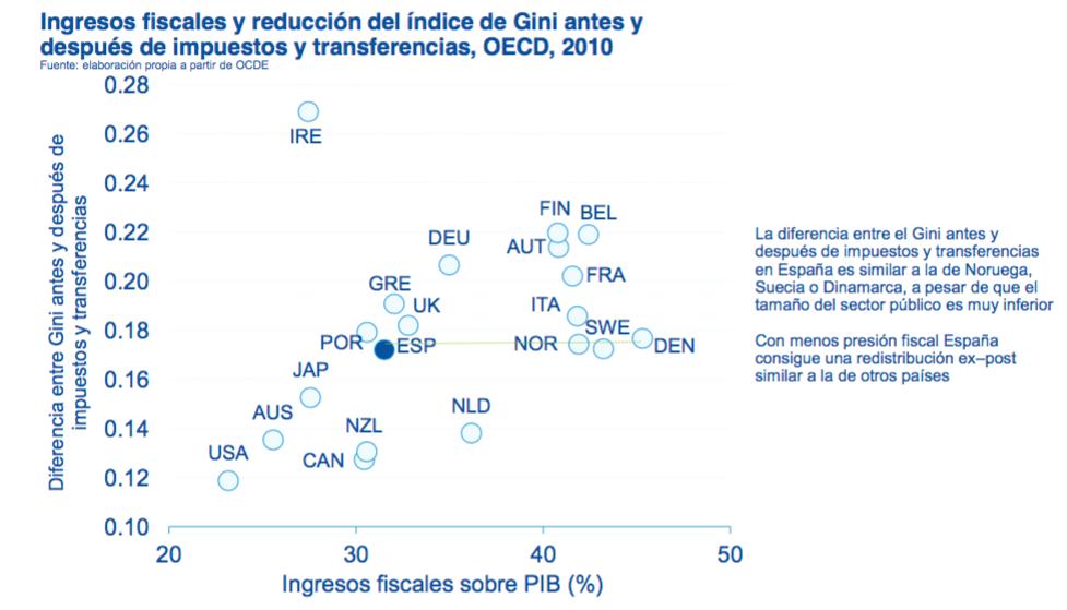 Desigualdad-Espana-5.jpg