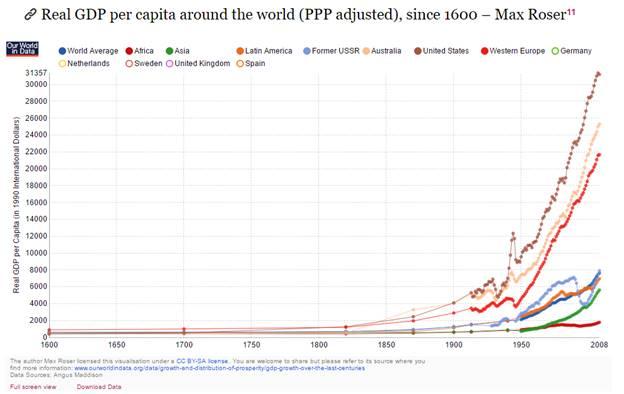 gdp_per_capita_historico.jpg