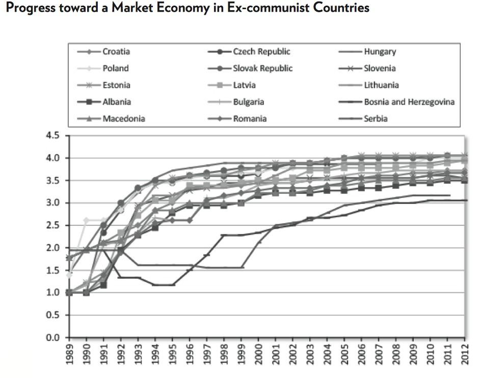 1-transicion-comunismo-capitalismo-urss.