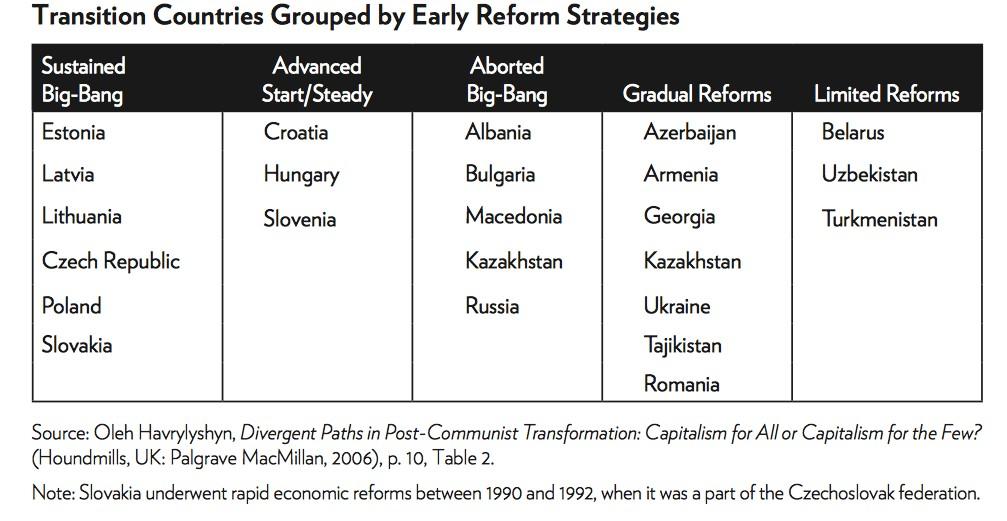 3-transicion-comunismo-capitalismo-urss.