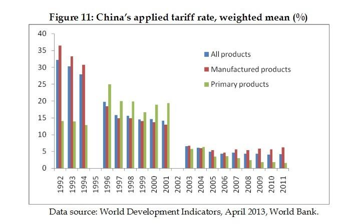 proteccionismochina1.jpg