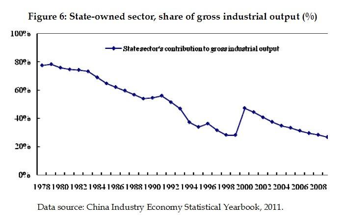 proteccionismochina2.jpg