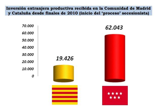 cataluna-madrid-septiembre.jpg