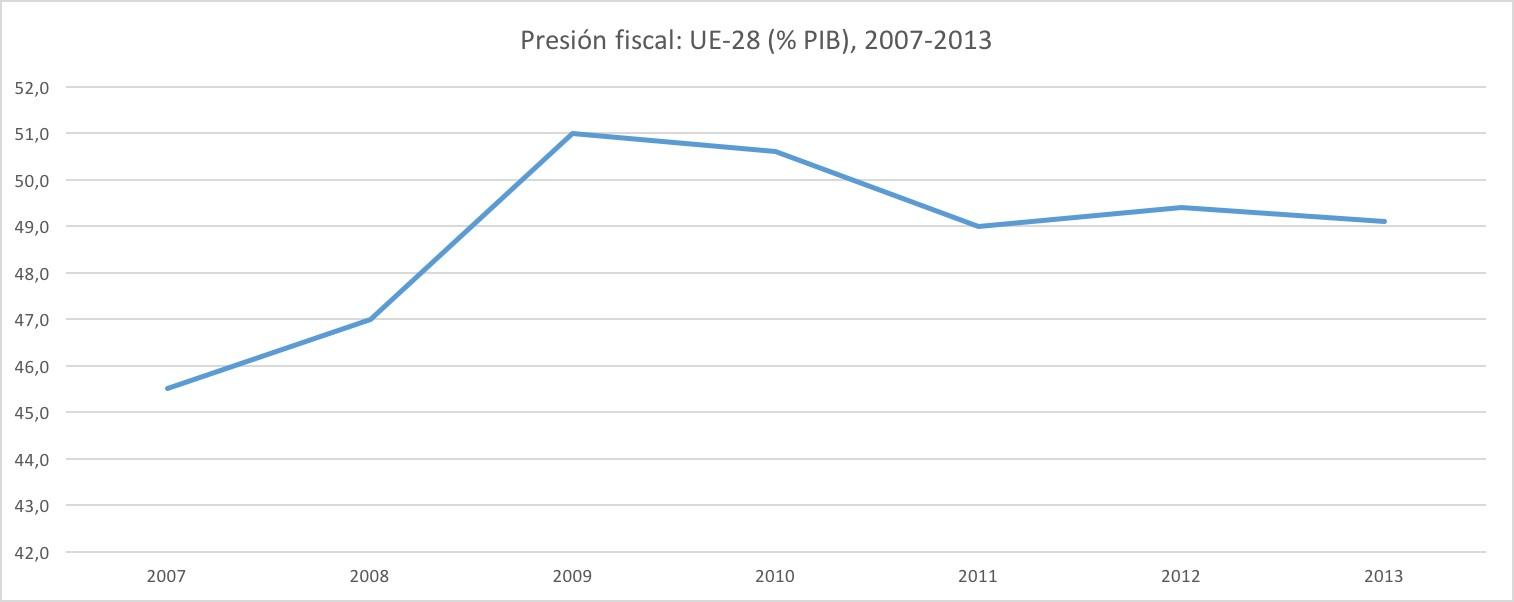 1_presion_fiscal.jpg