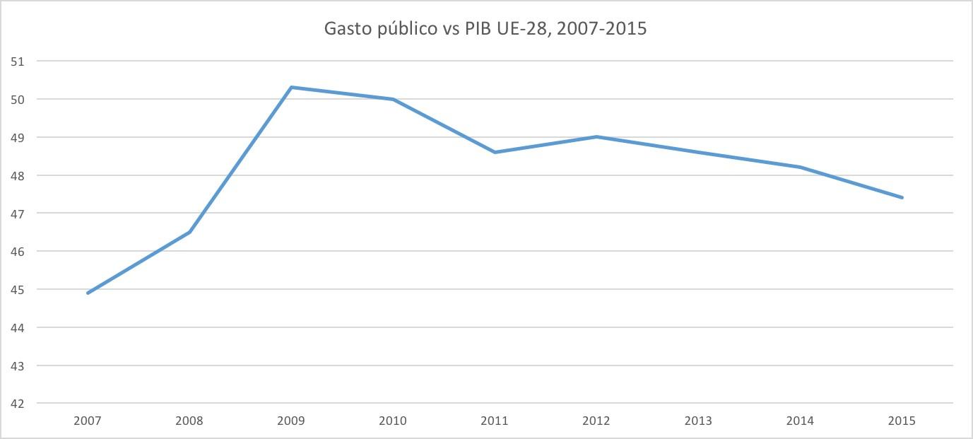 2_gasto_publico_austeridad.jpg