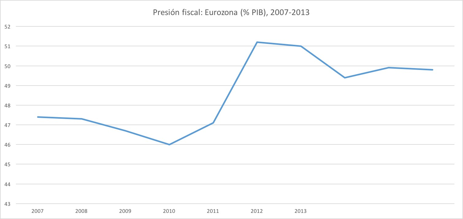 2_presion_fiscal_eurozona.jpg