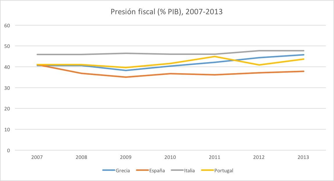 3_presion_fiscal_med.jpg