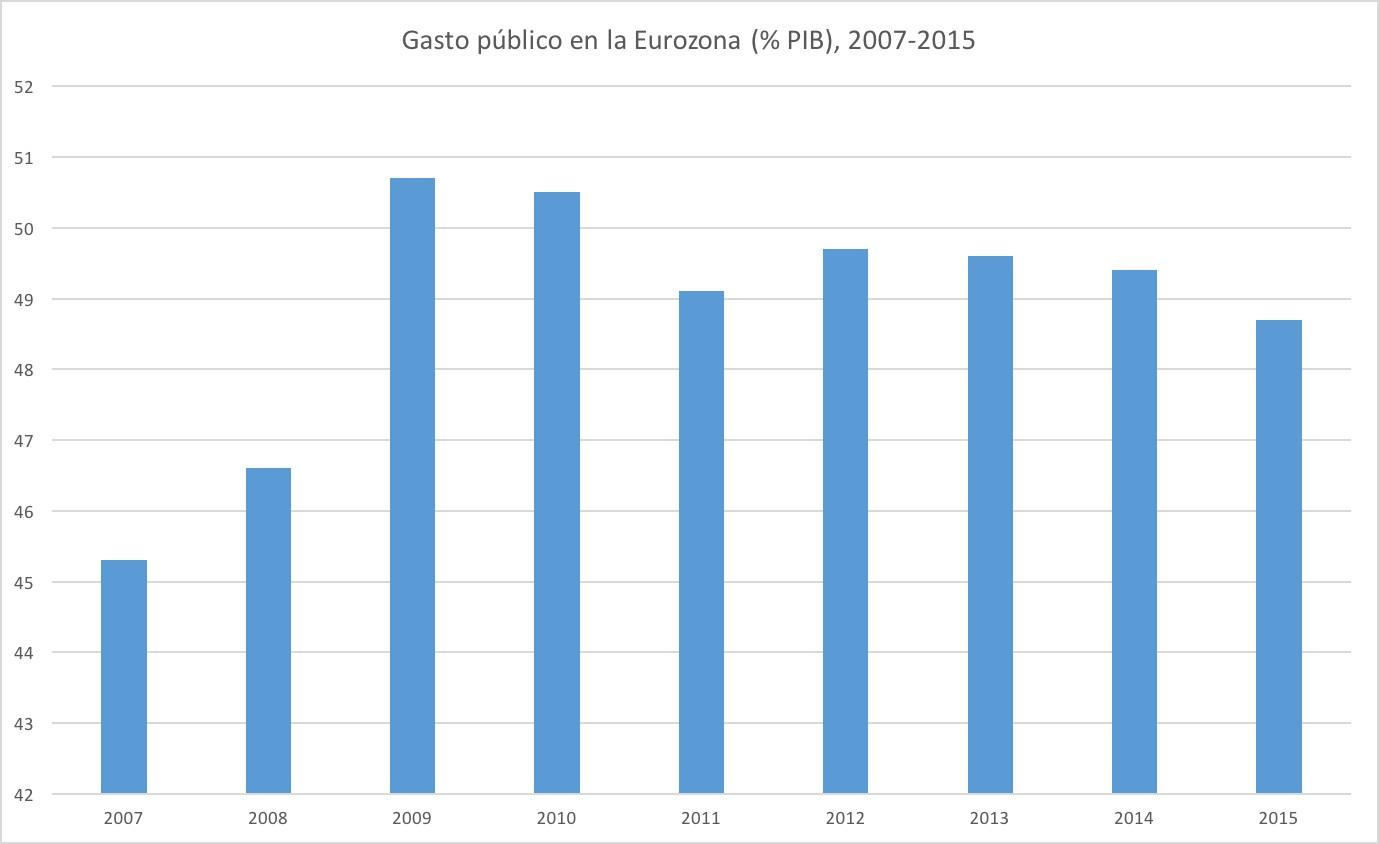 4_gasto_publico_eurozona.jpg