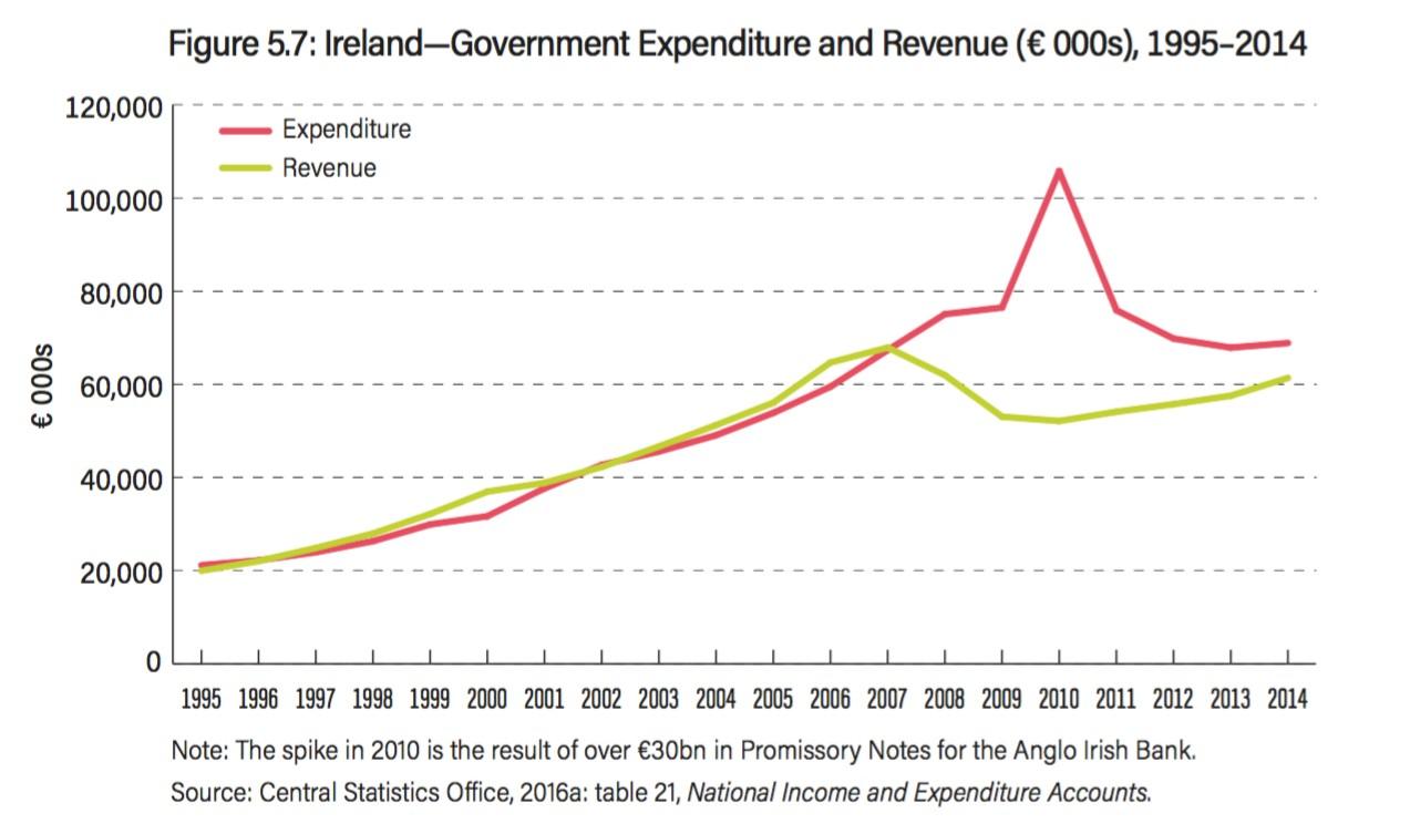 3-Irlanda-Liberal.jpg