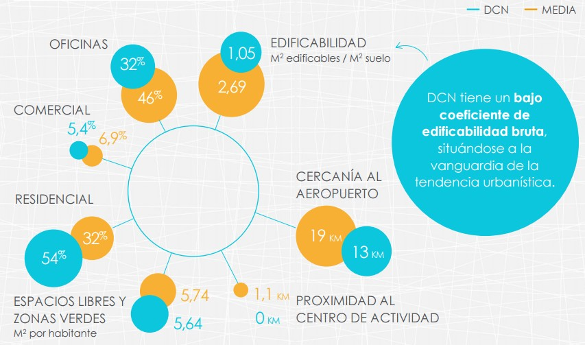dcn_cifras.jpg