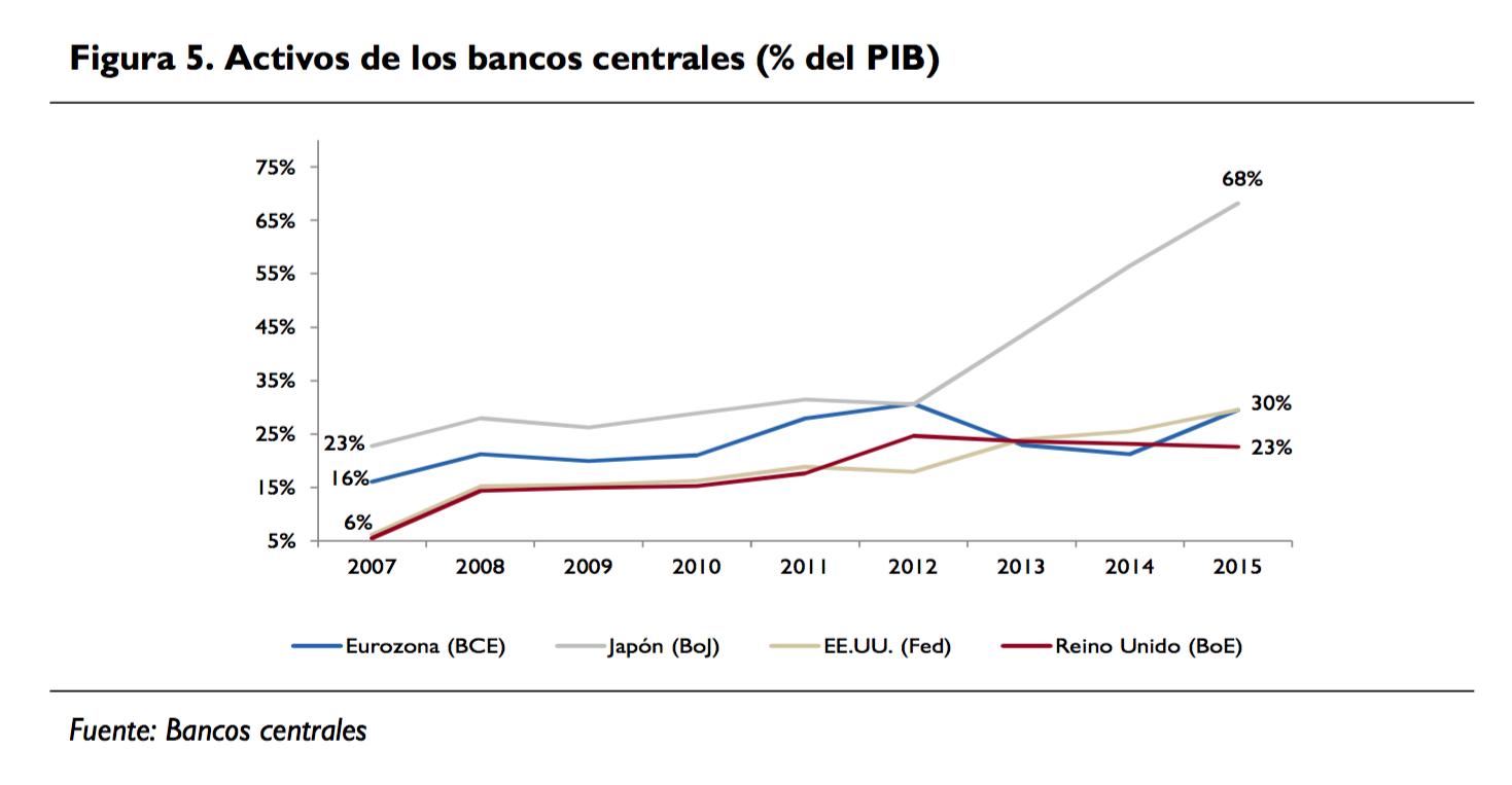 3-Activos-bancos-centrales.png