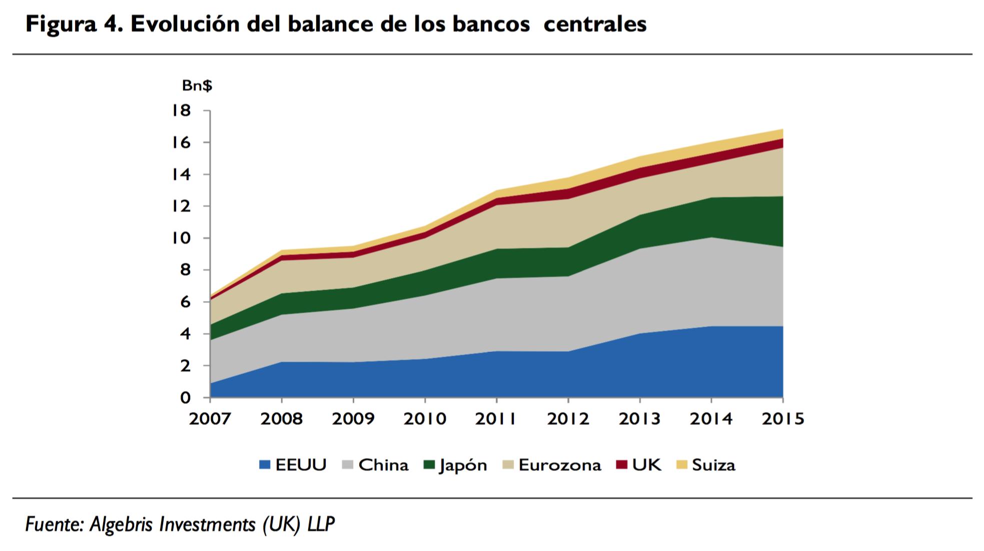 4-Activos-bancos-centrales.png