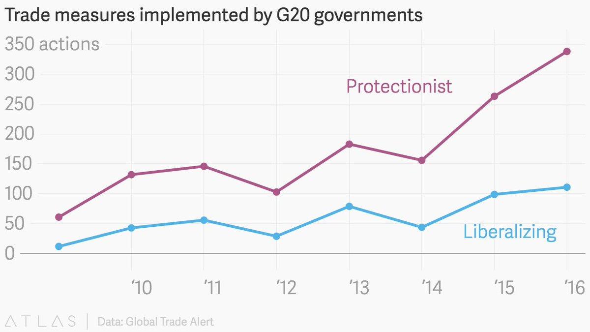 Proteccionismo-G20.jpg
