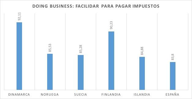 8-FACILIDAD-Pagar-impuestos.jpg