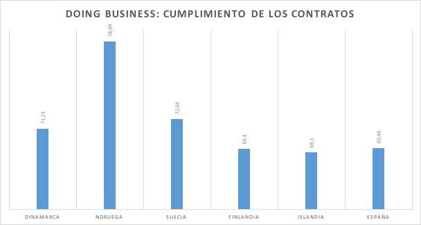 9-Cumplimiento-contratos.jpg