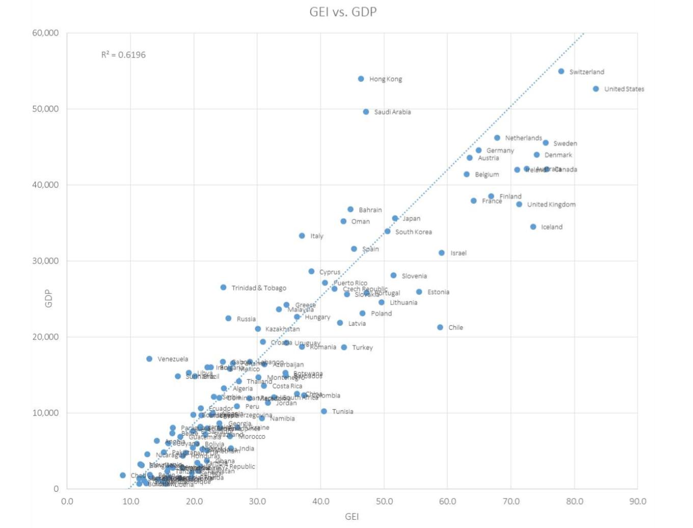 Emprendimiento-PIB-1.png