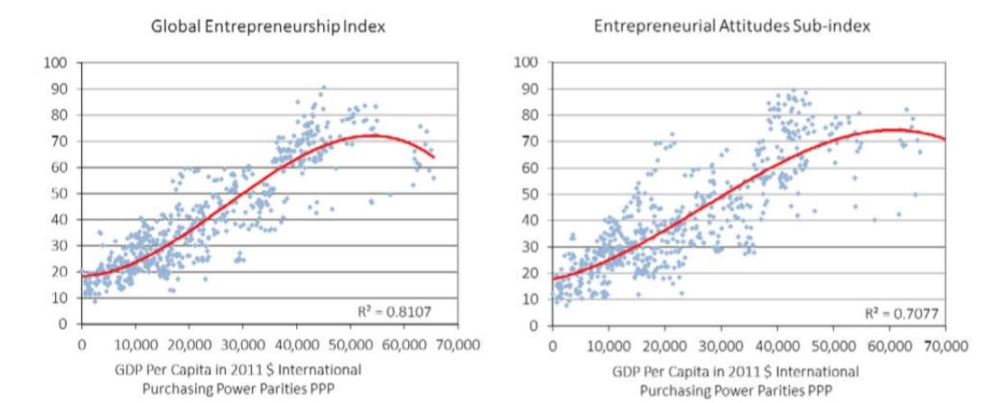 Emprendimiento-PIB-2.png