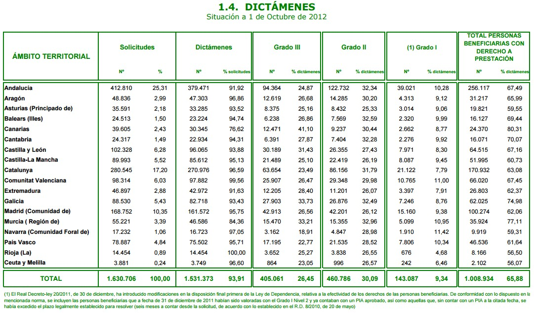 dictamenes-inserso-1.jpg