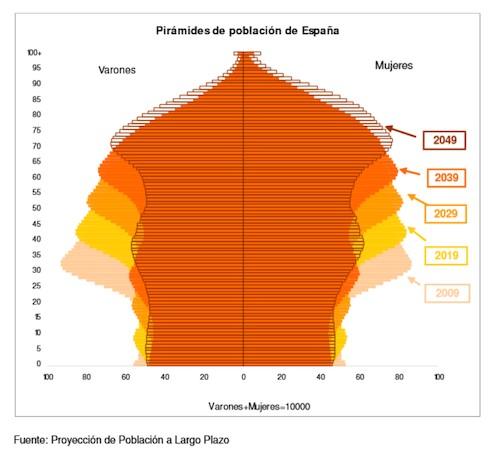 piramide-poblacion.jpg