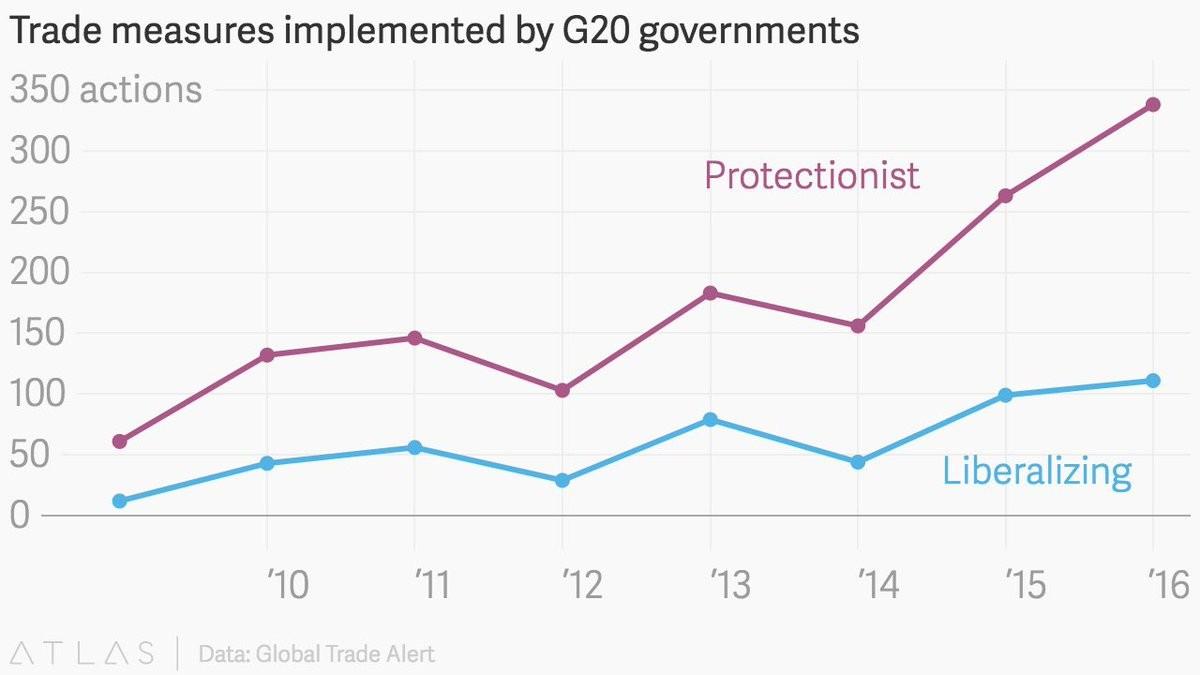proteccionismo000.jpg