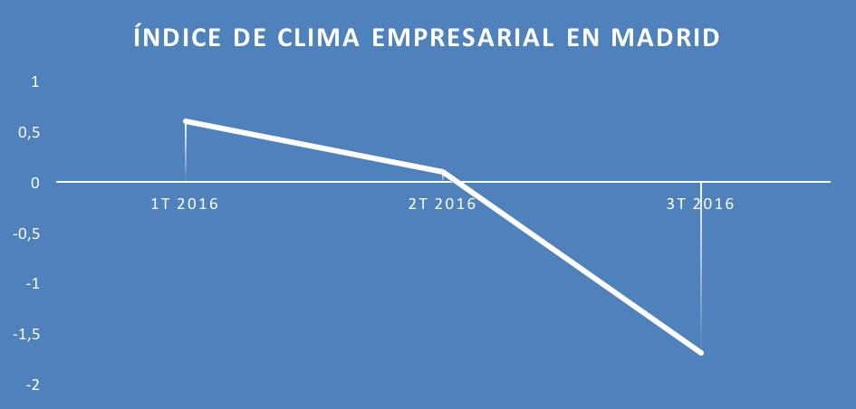 1-ICE-Madrid.jpg