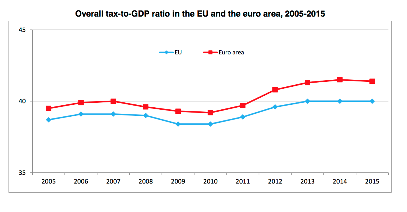 1-Presion-Fiscal-UE-Eurozona.png