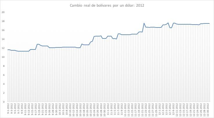 2-Hiperinflacion-Venezuela-2012.jpg
