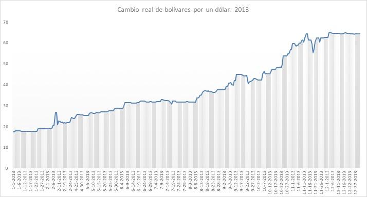 3-Hiperinflacion-Venezuela-2013.jpg