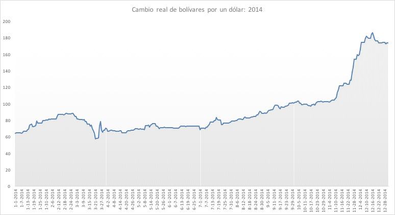 4-Hiperinflacion-Venezuela-2014.jpg