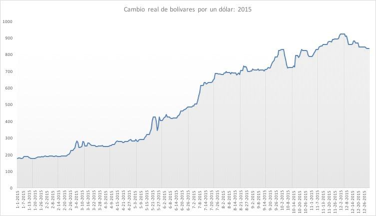5-Hiperinflacion-Venezuela-2015.jpg
