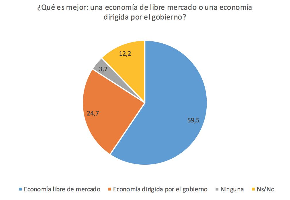 FUNCAS-6-Capitalismo-vs-Socialismo.png