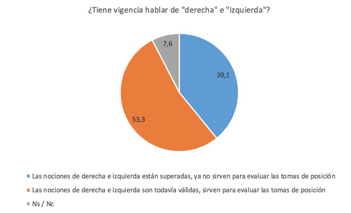 Funcas-4-Escepticismo-Politico-Espana-4.