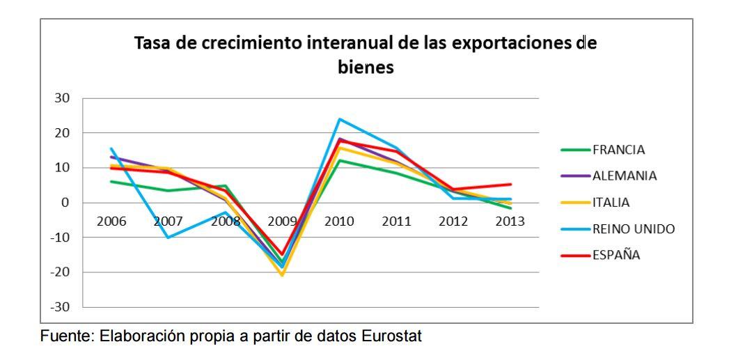 santander_exportaciones_2_mineco.JPG