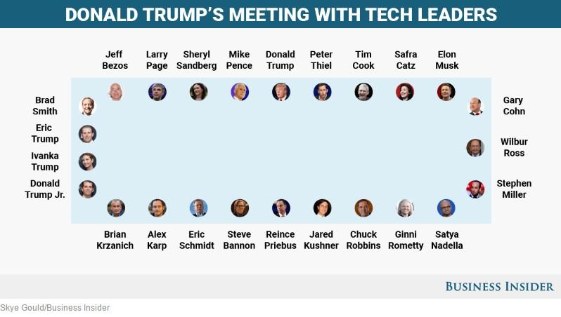 trump-tech.jpg