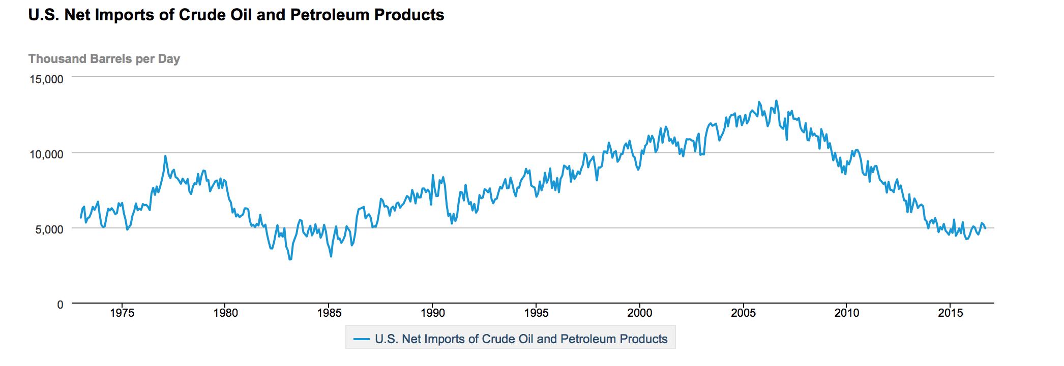 Fracking-Petroleo-EEUU-3.png