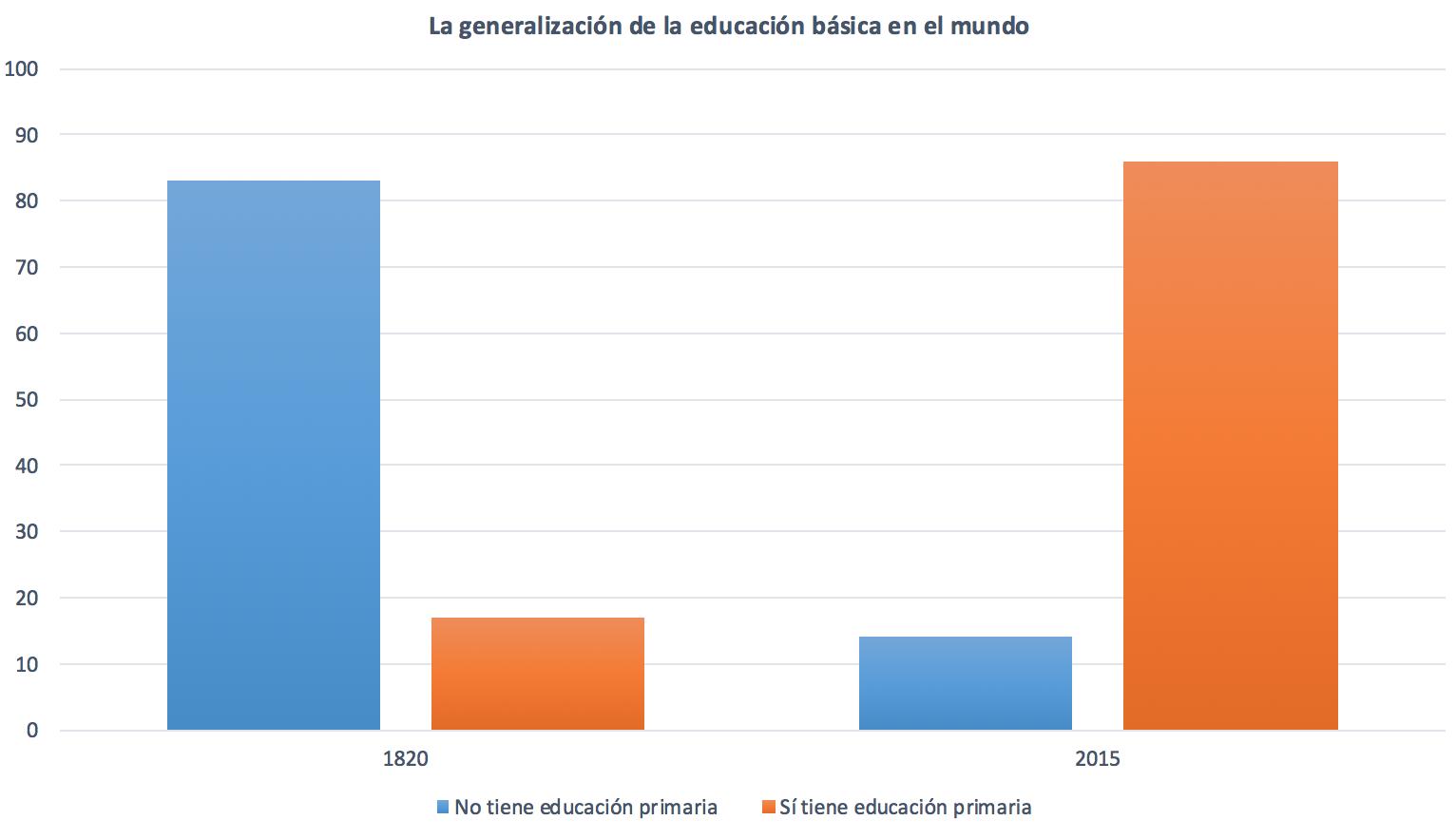 1-Asi-mejora-el-mundo-2-Educacion.png