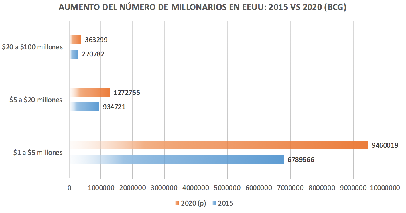 1-Millonarios-EEUU.png