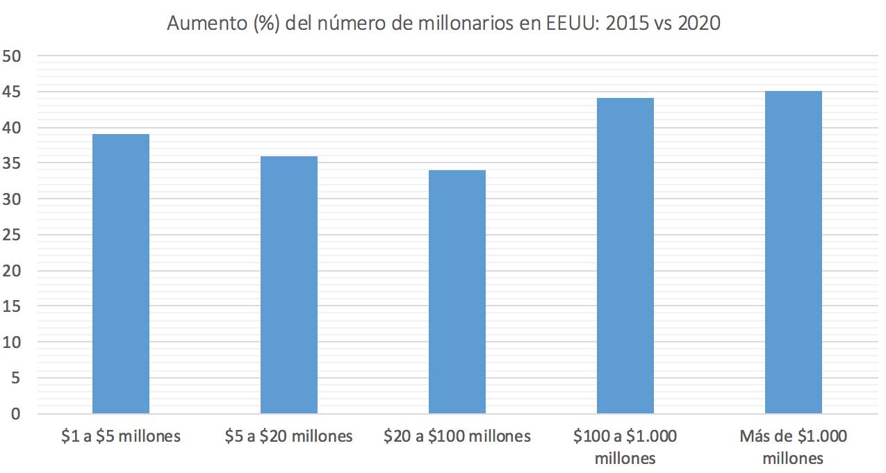 3-Millonarios-EEUU.png