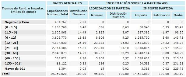 deducciones-partidos-politicos-2014.jpg