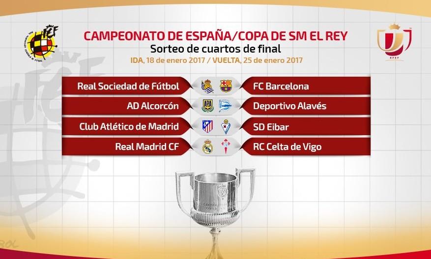 Sin derbi ni Clásico en los cuartos de la Copa del Rey - Libertad ...