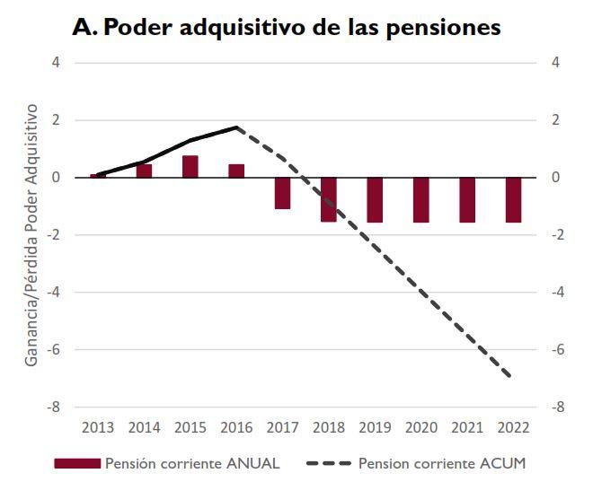 airef_previsiones_seguridad_social_2.JPG