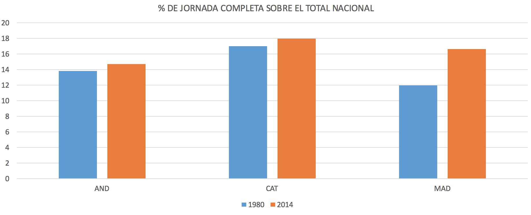 El crecimiento del empleo en madrid es dos veces mayor que - Trabajo desde casa madrid ensobrando ...