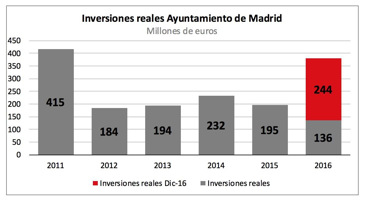 INVERSION-MATO.jpg