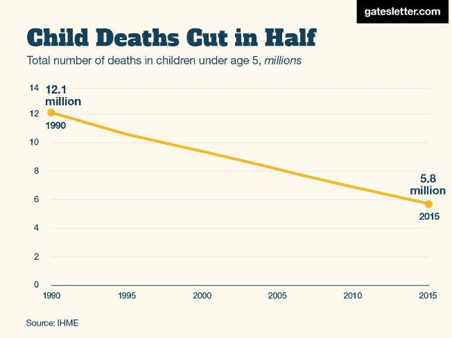 grafico-muertes-infantiles.jpg